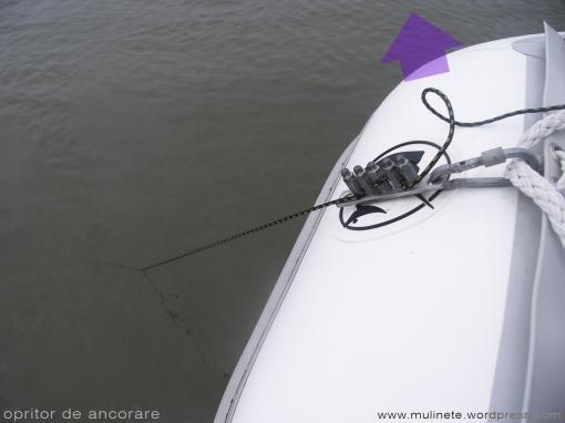 opritor ancorare