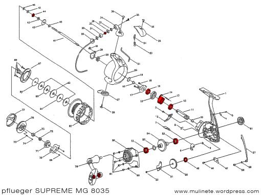 pflueger SUPREME MG