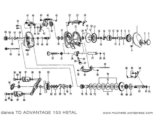 daiwa ADVANTAGE 153 HSTAL