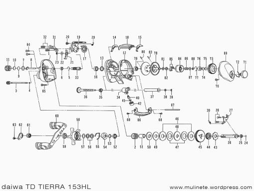 daiwa TD TIERRA 153HL