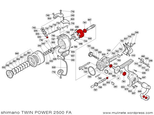 shimano TWIN POWER FA