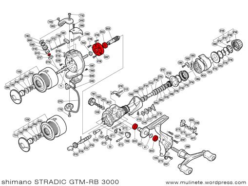 shimano STRADIC GTM-RB