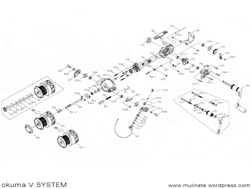 okuma V SYSTEM