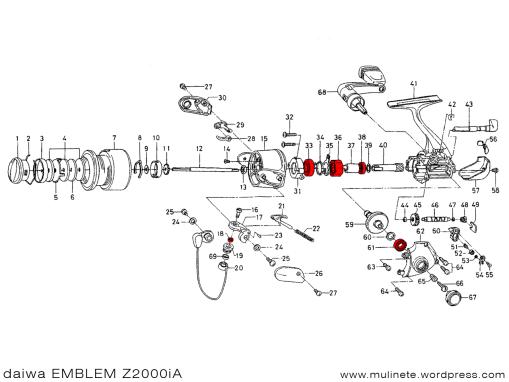 daiwa EMBLEM Z2000iA