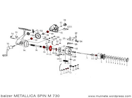 balzer METALLICA SPIN M