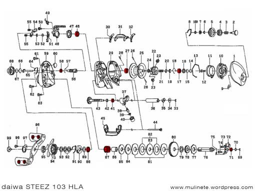 daiwa_STEEZ_103_HLA_scheme